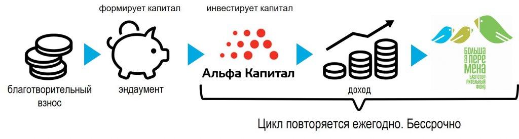 pervyi-dokhod-raspredelen.jpg?nc=1611227527